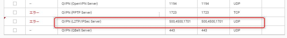 L2TP/IPsecの場合、NASのIPアドレスに向けて、UDPの500、4500、1701のポートをポートフォワーディング(ポート開放)の設定