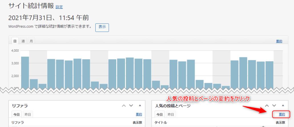 サイトの統計情報画面の「人気の投稿とページ」の項目で右上の要約をクリック